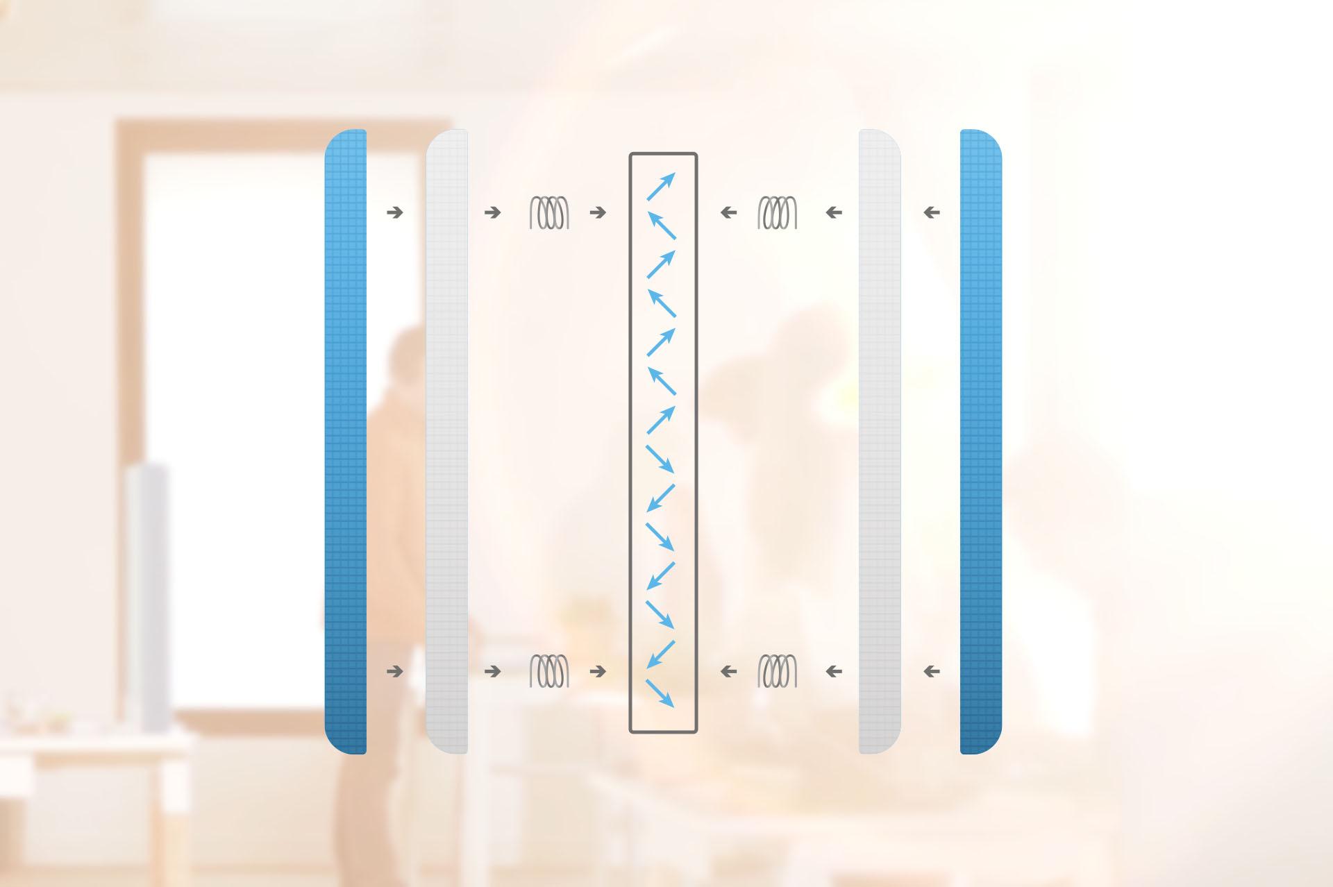 Technologie brevetée des solutions et panneaux acoustiques Continuum